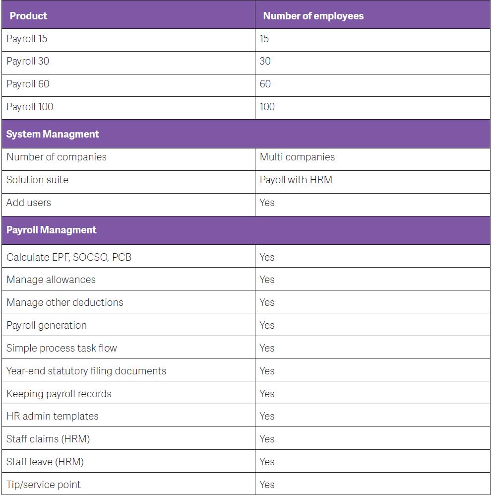 ubs payroll software matrix